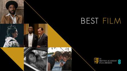 BAFTA Awards 2019